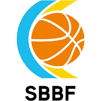 Basketligan – Damer