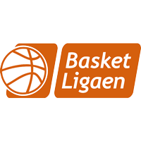 Basketligaen