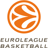 Euroleague – Slutspel