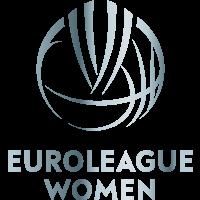 Euroleague – Damer