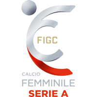 Serie A – Damer